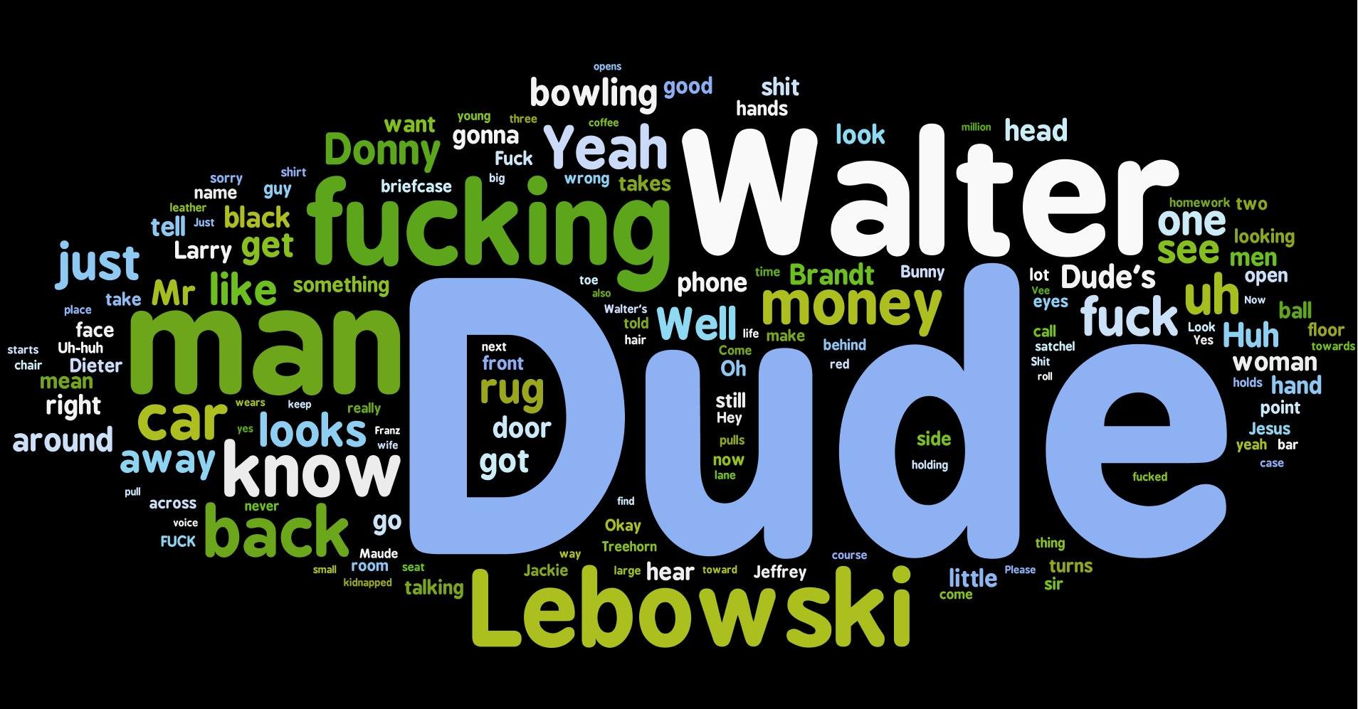 the big lebowski screenplay pdf
